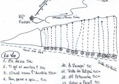Palestra Roccia Averau Sud Renè De Pol - 5 Torri - Cortina d'Ampezzo